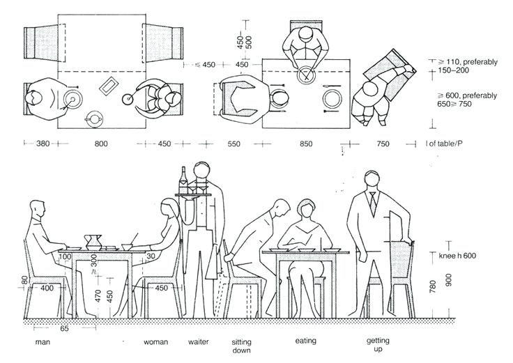 Tavolini Da Bar Misure.La Location Di Un Ristorante Come Calcolare Le Giuste
